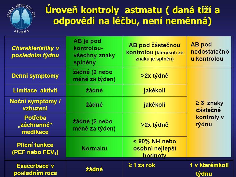 Úroveň kontroly astmatu ( daná tíží a odpovědí na léčbu, není neměnná)