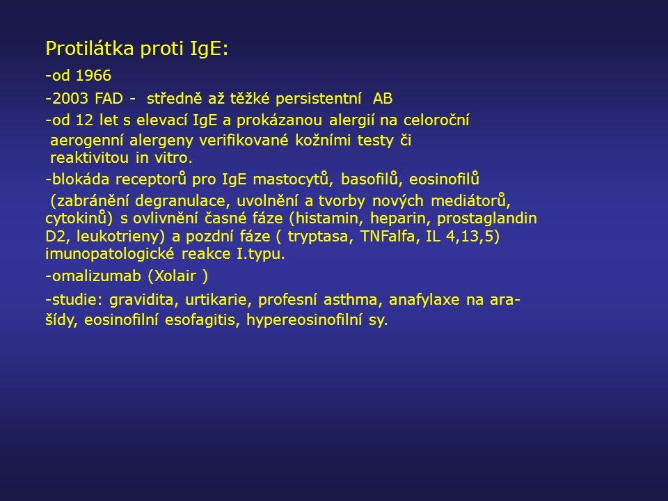 Protilátka proti IgE: -od 1966