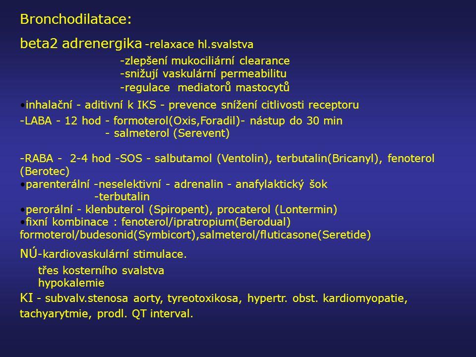 beta2 adrenergika -relaxace hl.svalstva