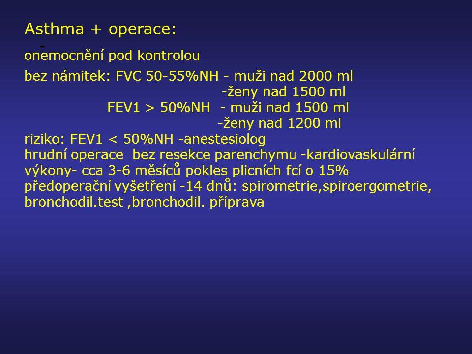 Asthma + operace: - onemocnění pod kontrolou