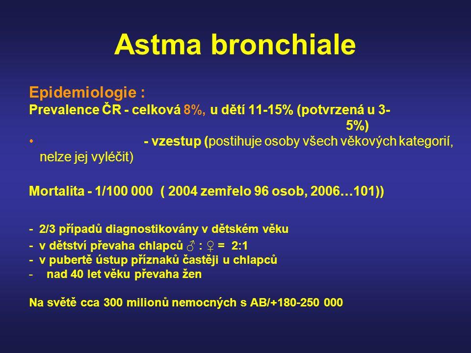 Astma bronchiale Epidemiologie :