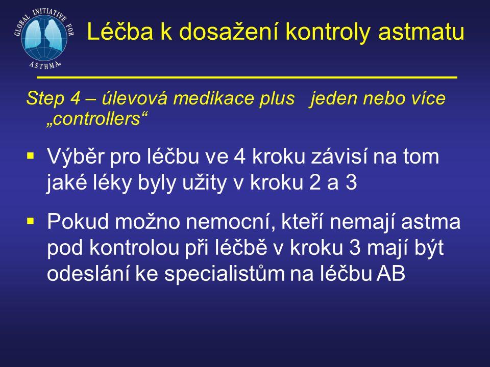 Léčba k dosažení kontroly astmatu