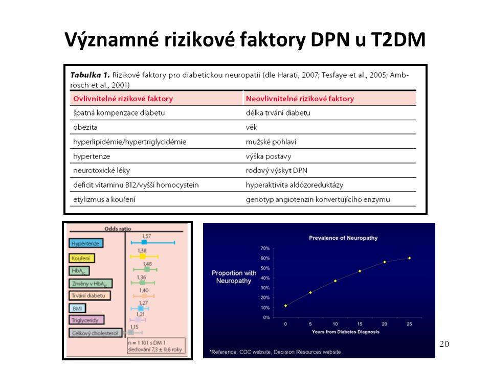 Významné rizikové faktory DPN u T2DM