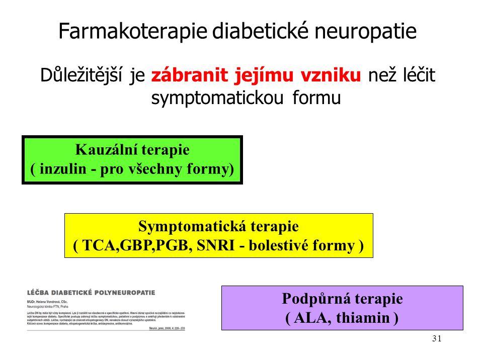 Farmakoterapie diabetické neuropatie