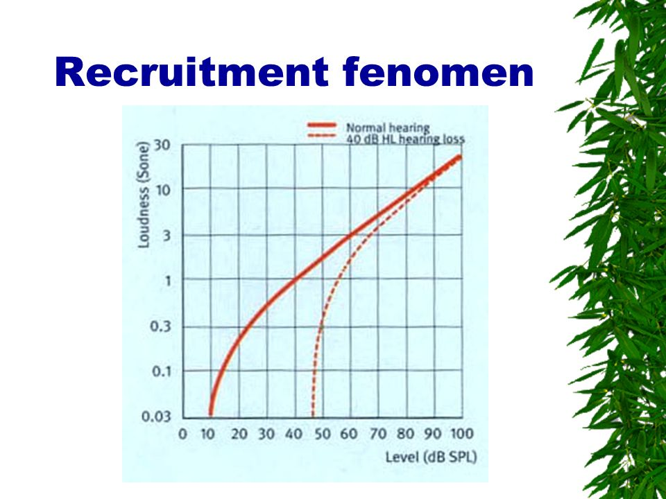 Recruitment fenomen