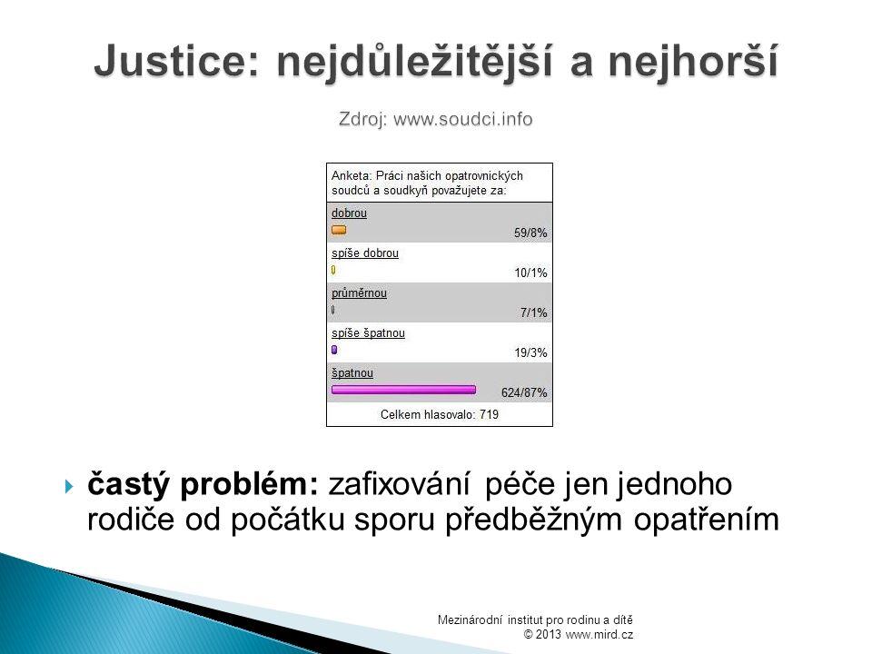 Justice: nejdůležitější a nejhorší Zdroj: www.soudci.info