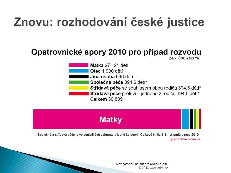Znovu: rozhodování české justice
