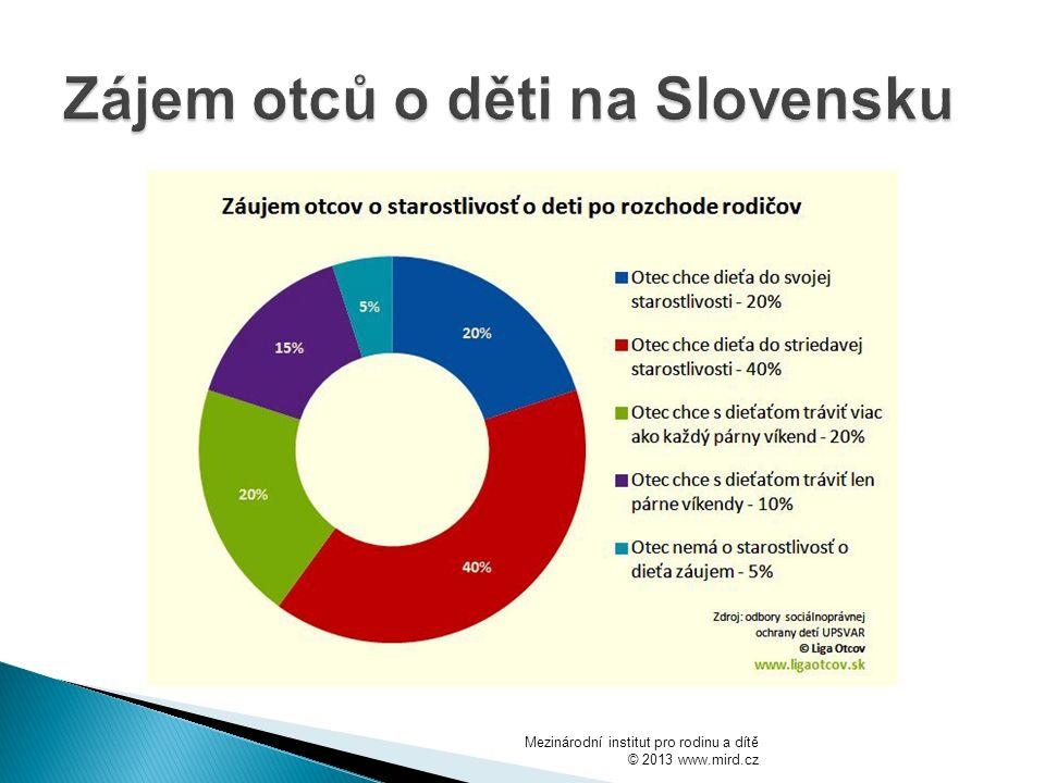 Zájem otců o děti na Slovensku