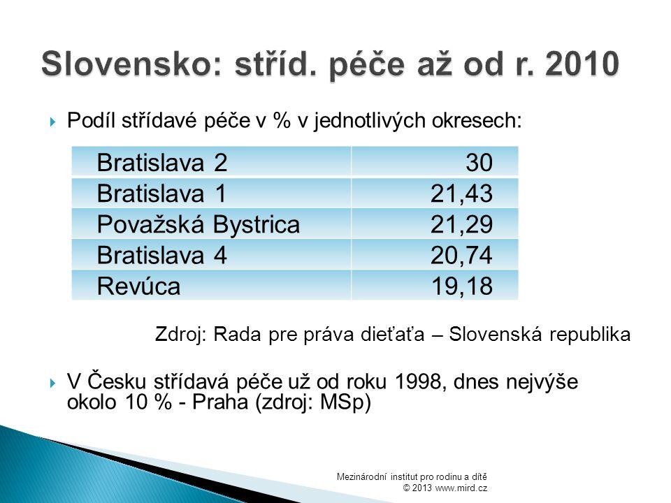 Slovensko: stříd. péče až od r. 2010