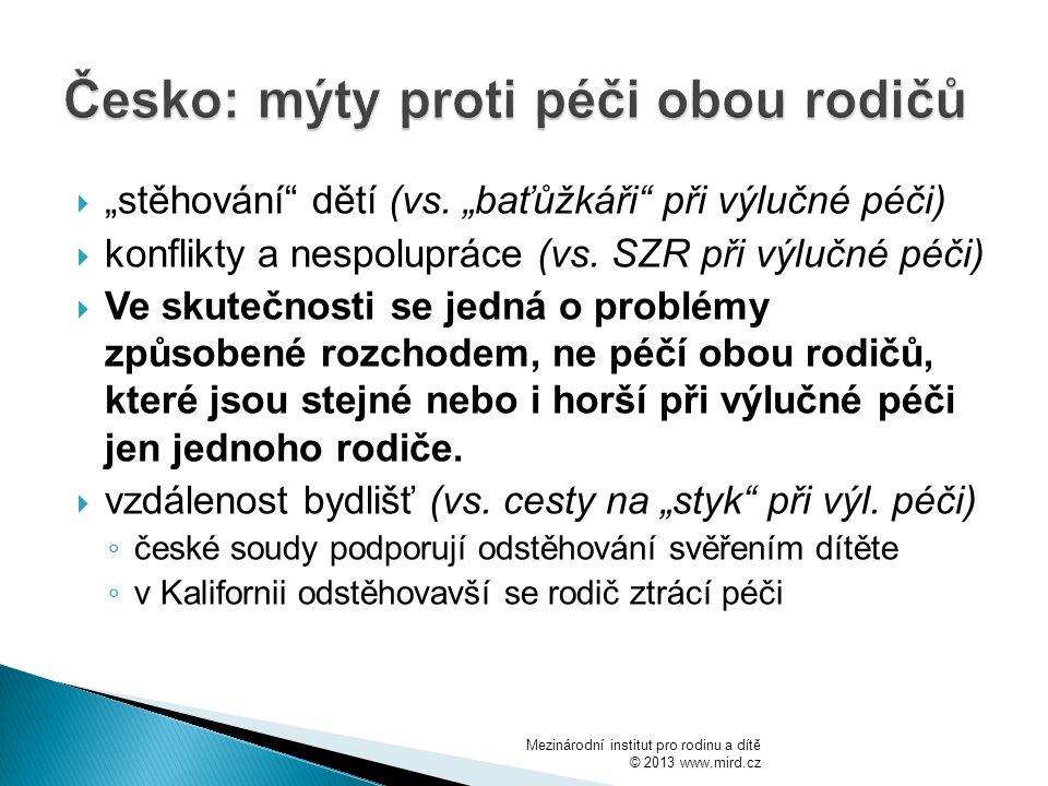 Česko: mýty proti péči obou rodičů
