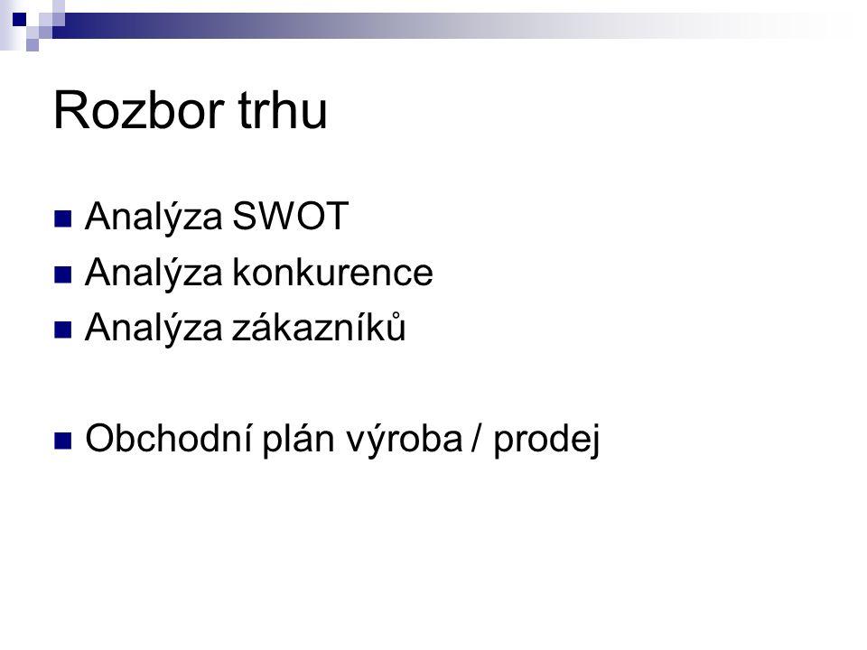 Rozbor trhu Analýza SWOT Analýza konkurence Analýza zákazníků