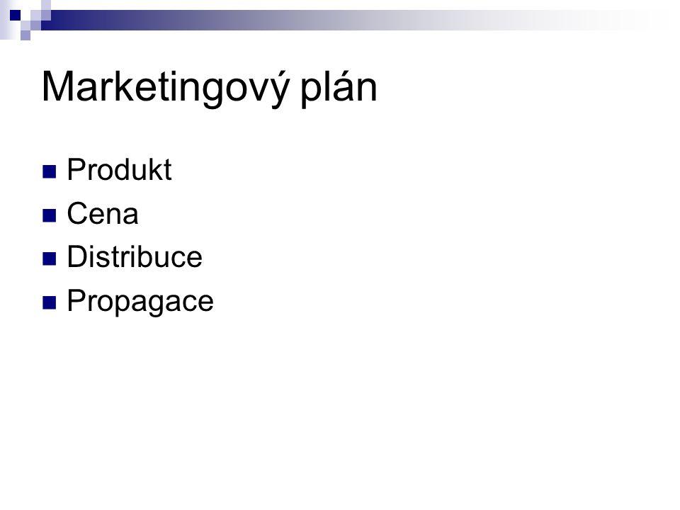 Marketingový plán Produkt Cena Distribuce Propagace
