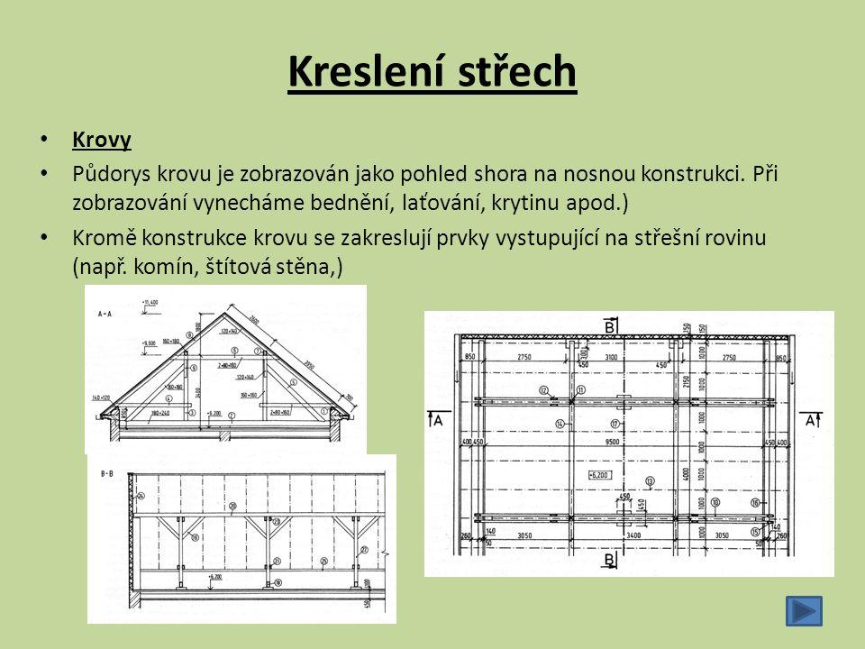 Kreslení střech Krovy.