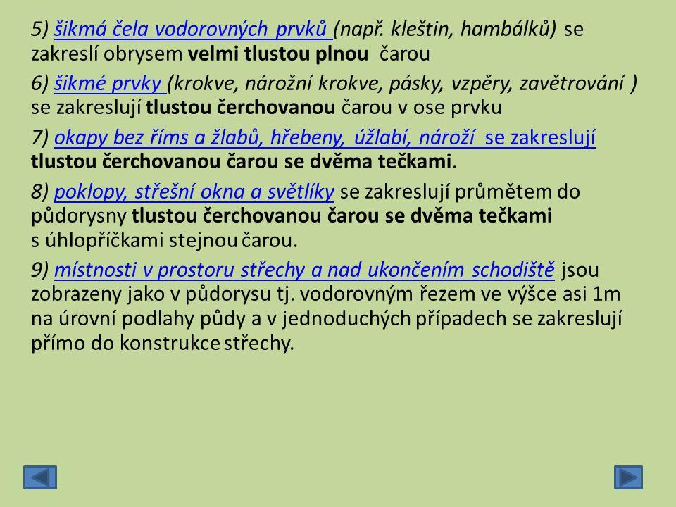 5) šikmá čela vodorovných prvků (např
