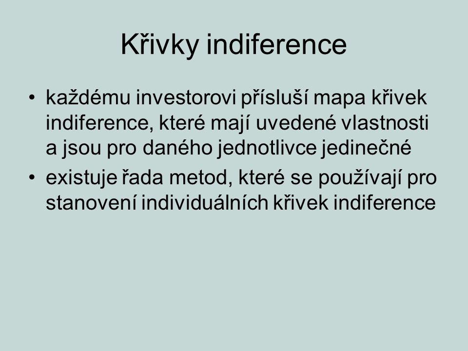 Křivky indiference každému investorovi přísluší mapa křivek indiference, které mají uvedené vlastnosti a jsou pro daného jednotlivce jedinečné.