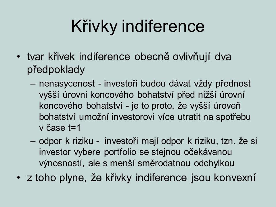 Křivky indiference tvar křivek indiference obecně ovlivňují dva předpoklady.