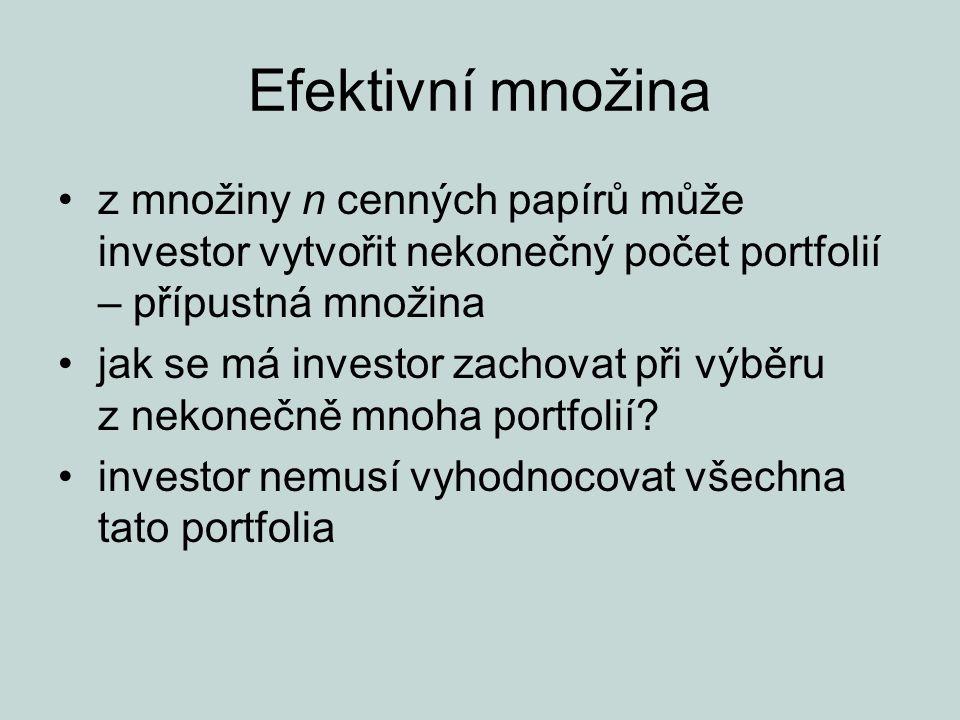 Efektivní množina z množiny n cenných papírů může investor vytvořit nekonečný počet portfolií – přípustná množina.