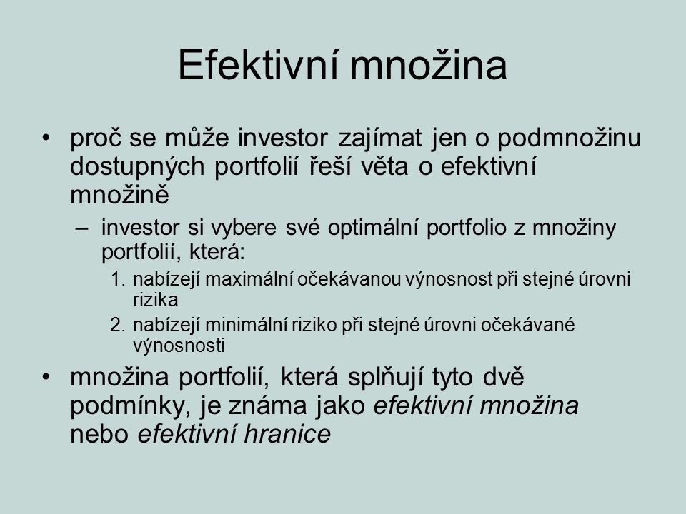 Efektivní množina proč se může investor zajímat jen o podmnožinu dostupných portfolií řeší věta o efektivní množině.