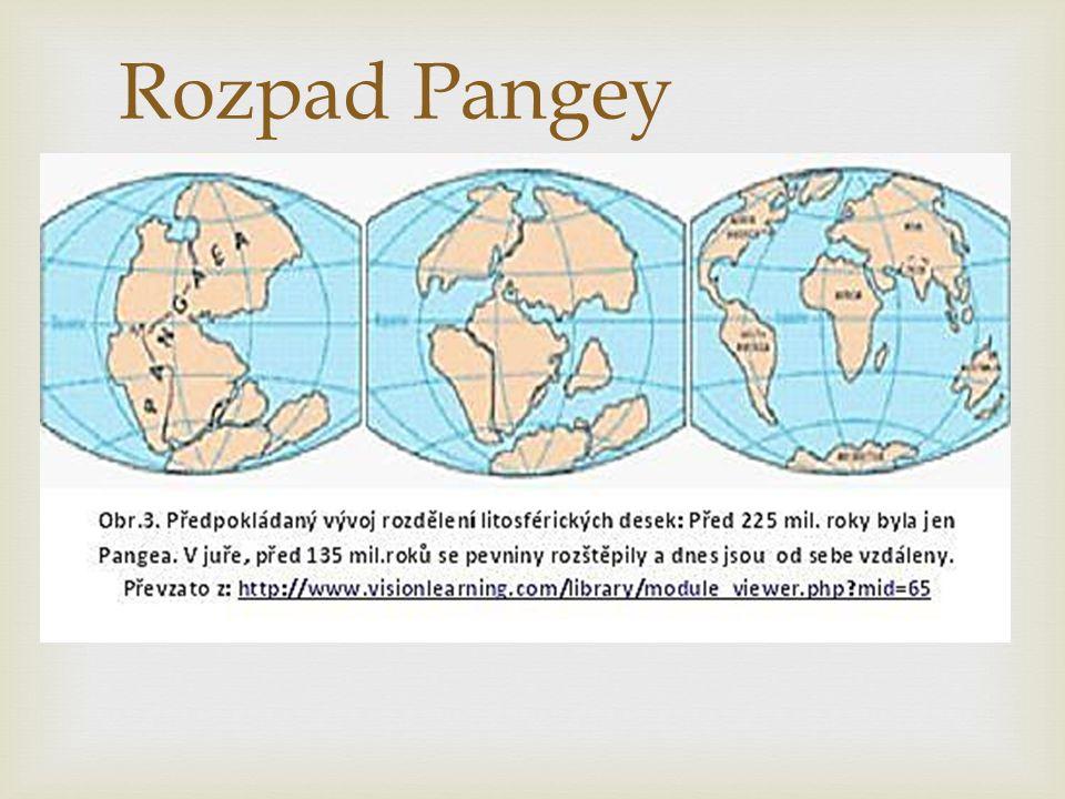 Rozpad Pangey