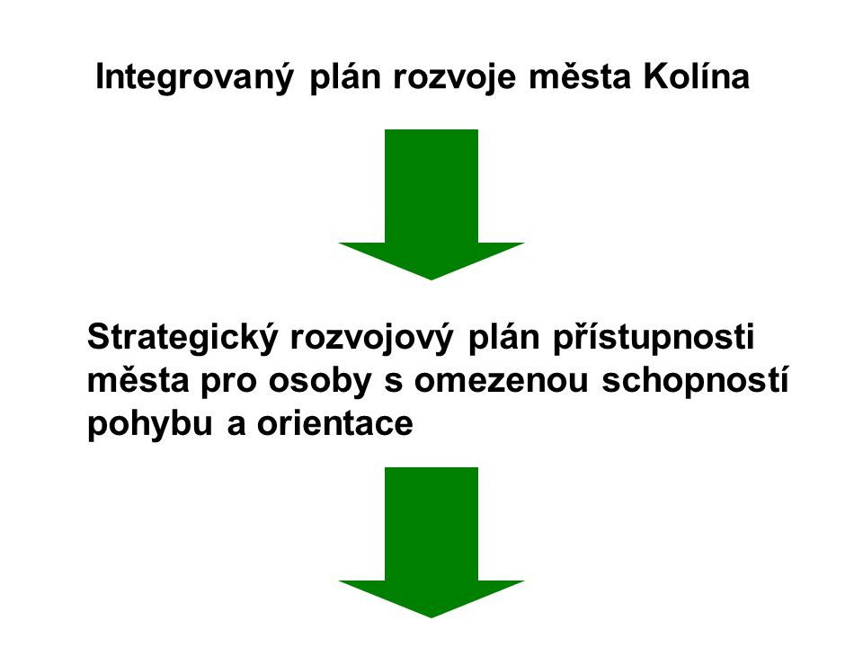 Integrovaný plán rozvoje města Kolína