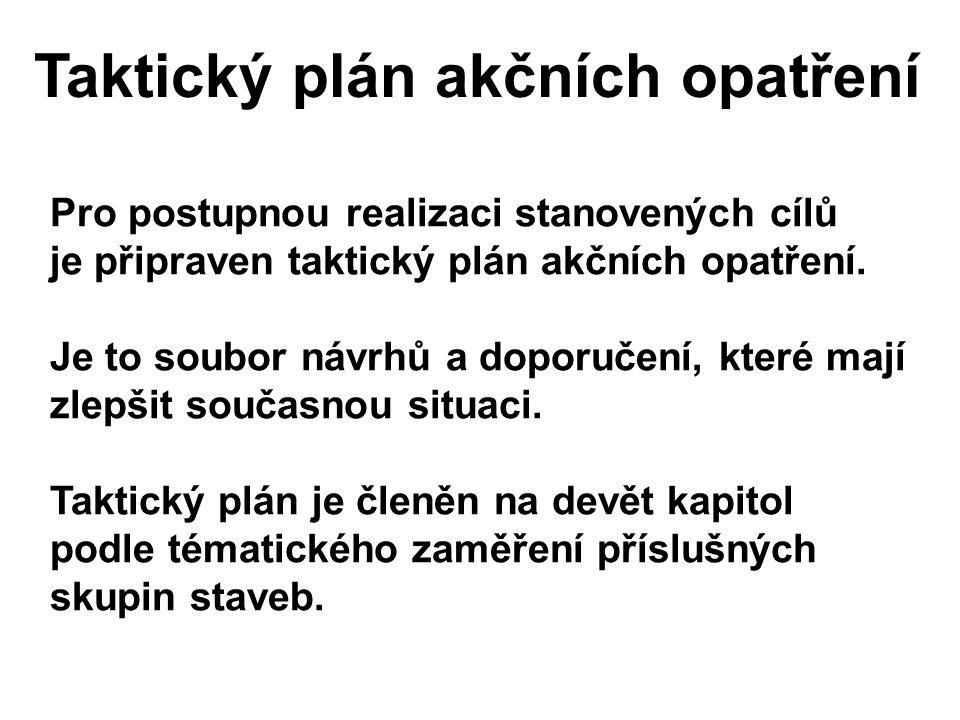 Taktický plán akčních opatření