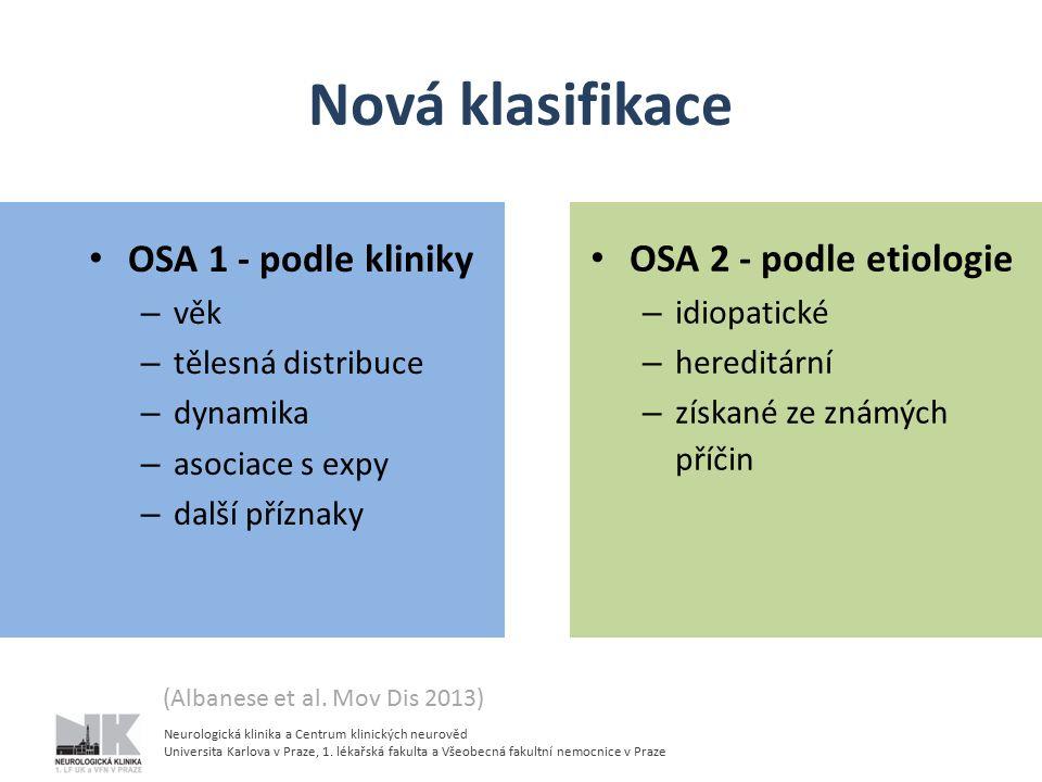 Nová klasifikace OSA 1 - podle kliniky OSA 2 - podle etiologie
