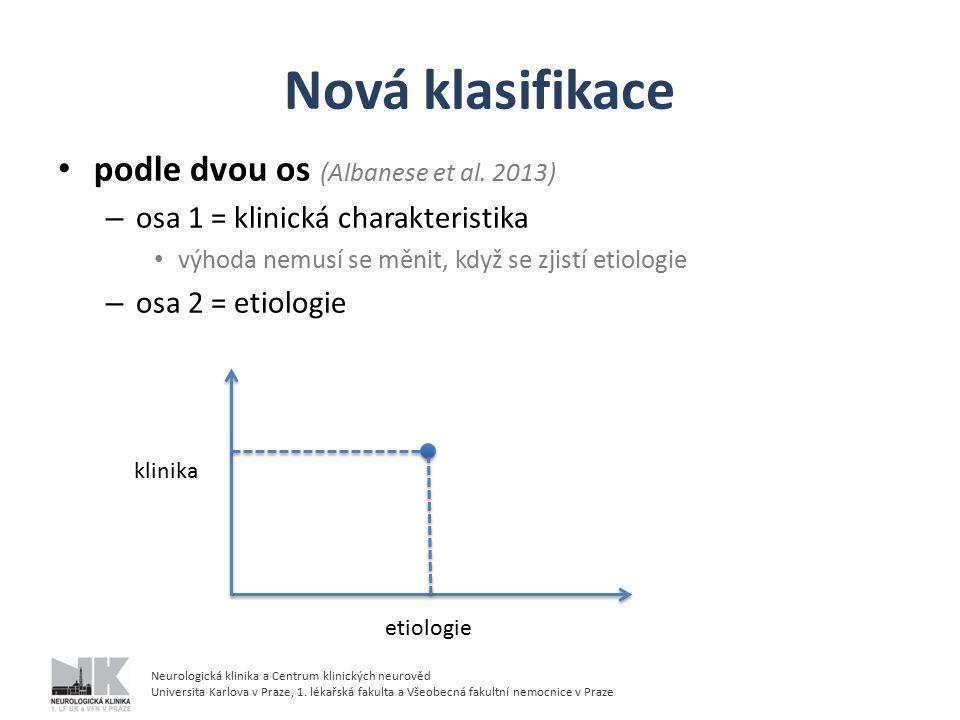 Nová klasifikace podle dvou os (Albanese et al. 2013)