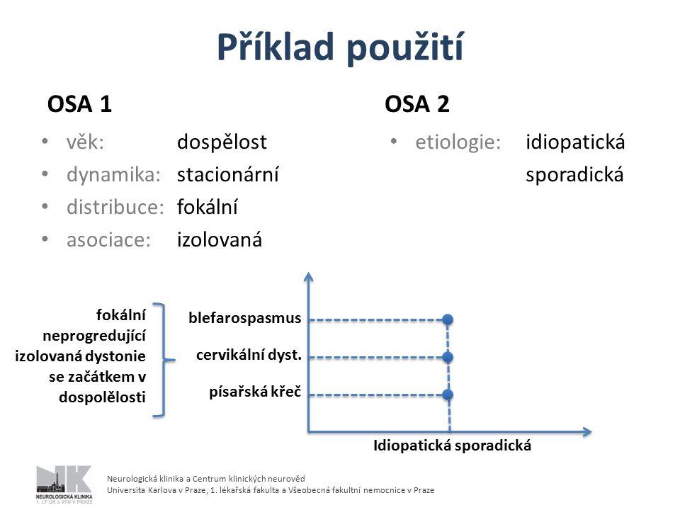Příklad použití OSA 1 OSA 2 věk: dospělost dynamika: stacionární