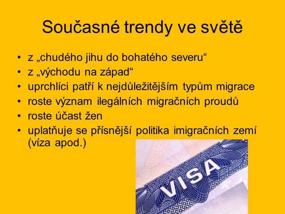 Současné trendy ve světě