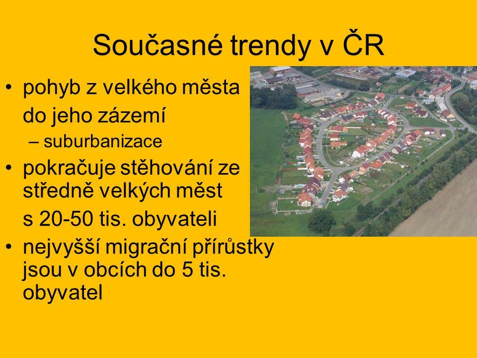 Současné trendy v ČR pohyb z velkého města do jeho zázemí