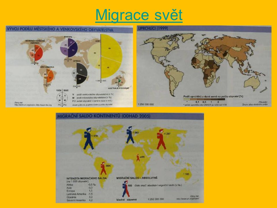 Migrace svět