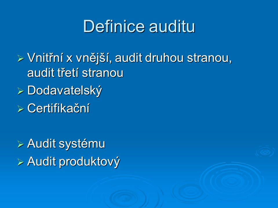 Definice auditu Vnitřní x vnější, audit druhou stranou, audit třetí stranou. Dodavatelský. Certifikační.