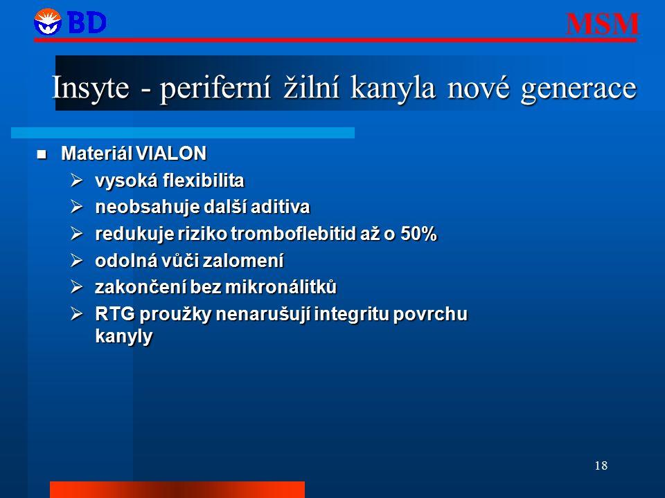 Insyte - periferní žilní kanyla nové generace