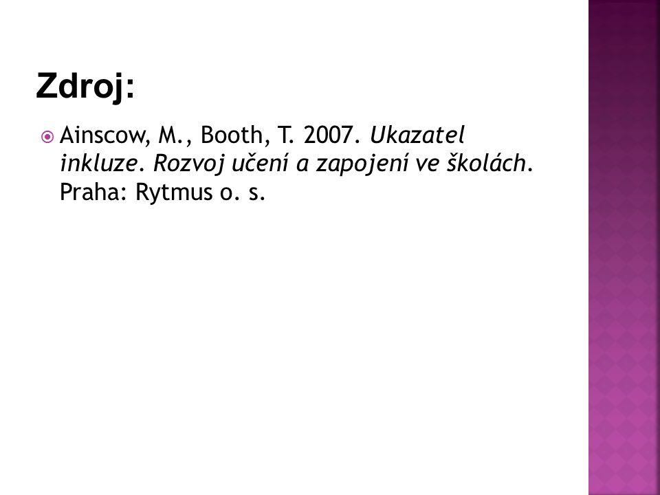 Zdroj: Ainscow, M., Booth, T. 2007. Ukazatel inkluze.