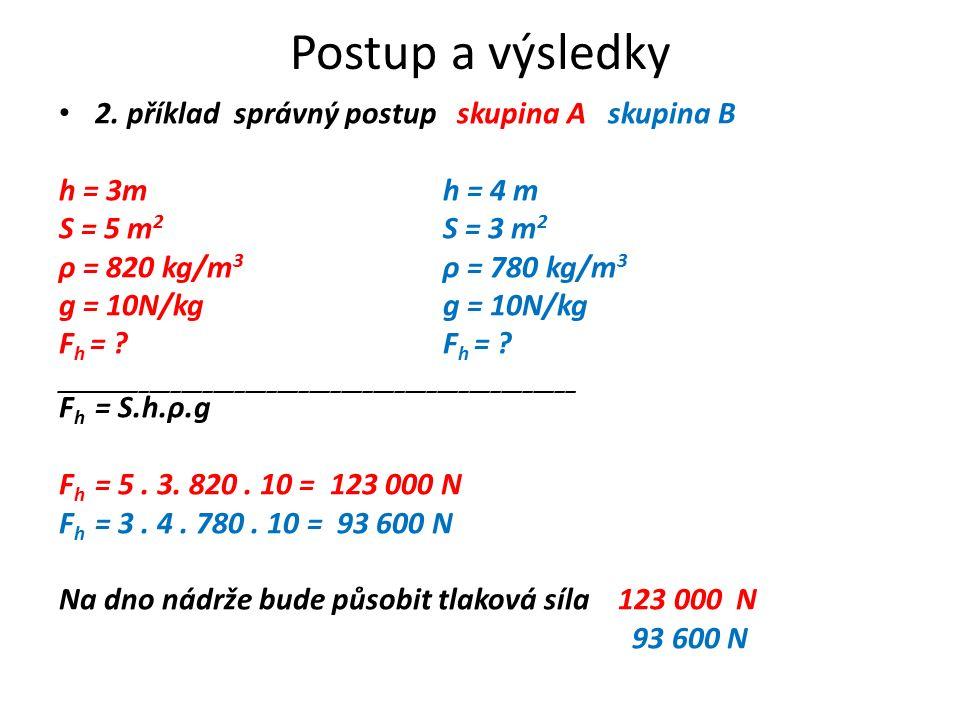 Postup a výsledky 2. příklad správný postup skupina A skupina B