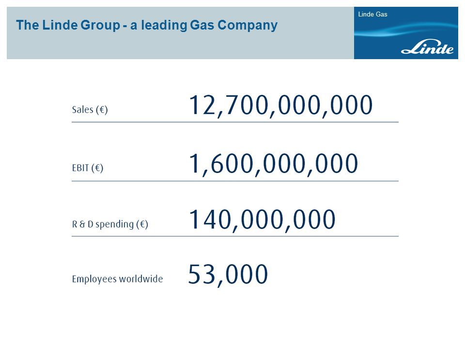The Linde Group - a leading Gas Company