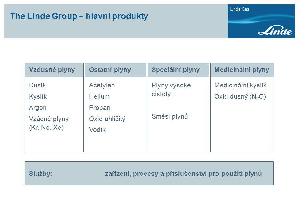 The Linde Group – hlavní produkty