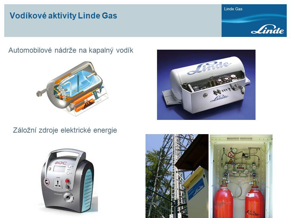 Vodíkové aktivity Linde Gas