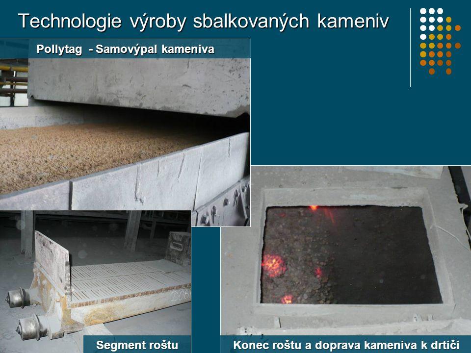Technologie výroby sbalkovaných kameniv
