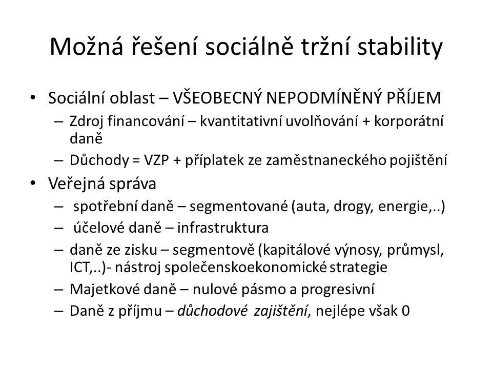 Možná řešení sociálně tržní stability