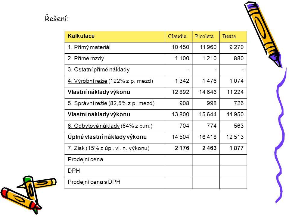 Řešení: Kalkulace Claudie Picoleta Beata 1. Přímý materiál 10 450