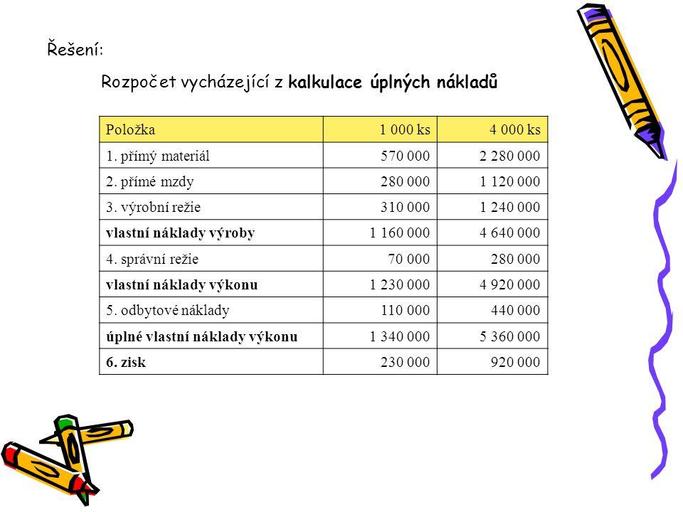 Rozpočet vycházející z kalkulace úplných nákladů