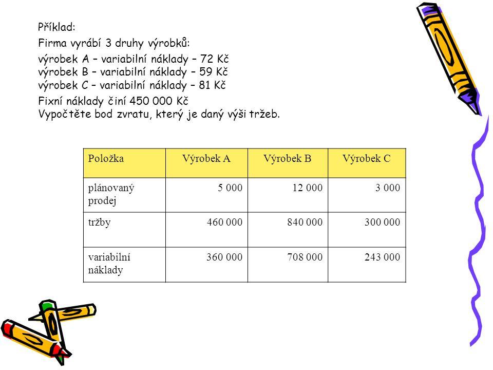 Příklad: Firma vyrábí 3 druhy výrobků: výrobek A – variabilní náklady – 72 Kč. výrobek B – variabilní náklady – 59 Kč.