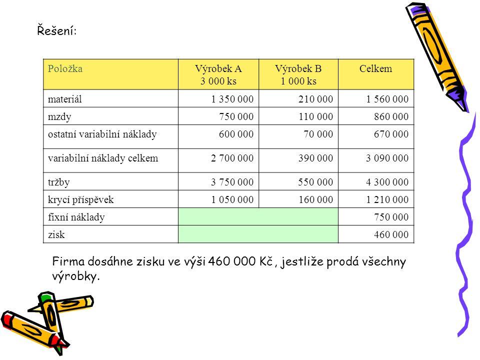 Řešení: Položka. Výrobek A. 3 000 ks. Výrobek B 1 000 ks. Celkem. materiál. 1 350 000.