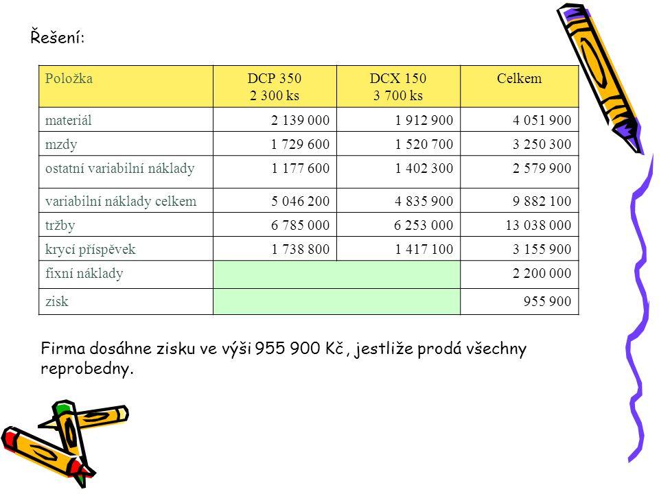 Řešení: Položka. DCP 350. 2 300 ks. DCX 150. 3 700 ks. Celkem. materiál. 2 139 000. 1 912 900.