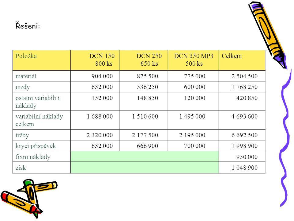 Řešení: Položka DCN 150 800 ks DCN 250 650 ks DCN 350 MP3 500 ks