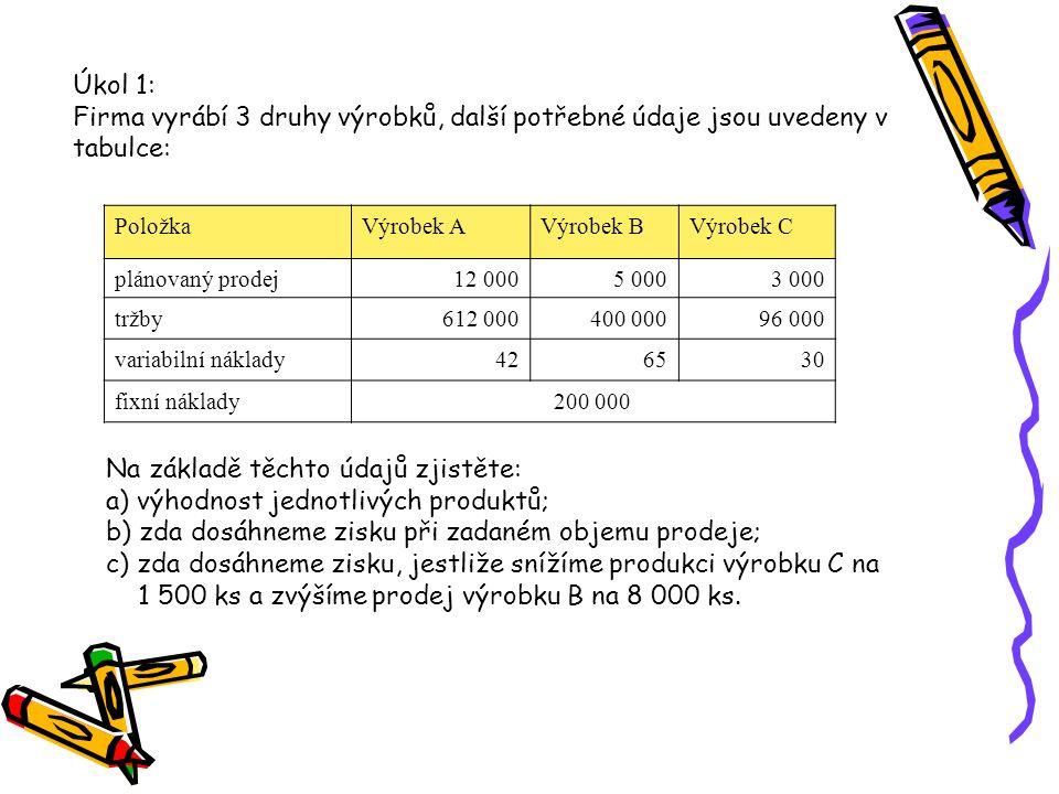 Na základě těchto údajů zjistěte: a) výhodnost jednotlivých produktů;