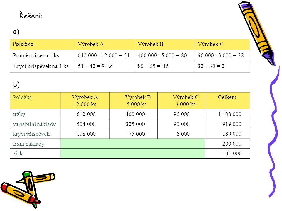 Řešení: a) b) Položka Výrobek A Výrobek B Výrobek C Průměrná cena 1 ks