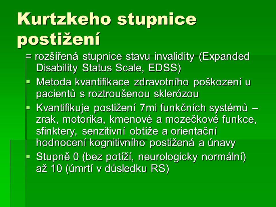 Kurtzkeho stupnice postižení