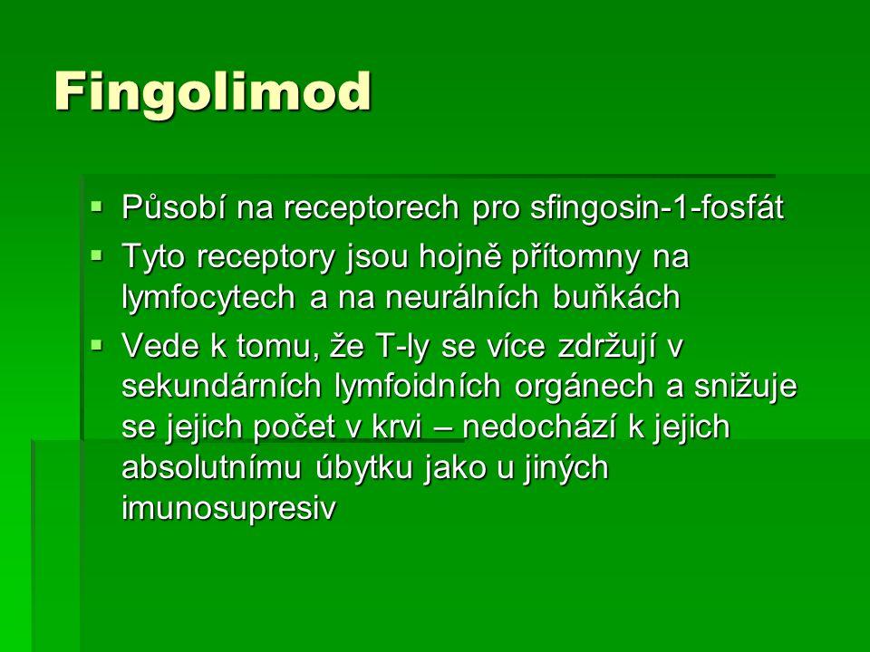 Fingolimod Působí na receptorech pro sfingosin-1-fosfát